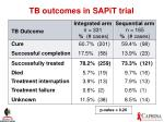 tb outcomes in sapit trial