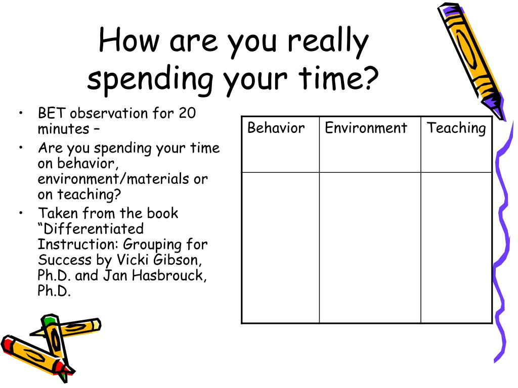 How are you really spending your time?
