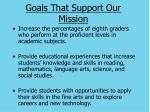 goals that support our mission
