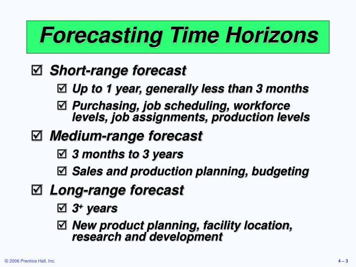 Forecasting time horizons