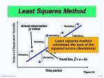 least squares method39