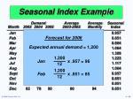 seasonal index example48