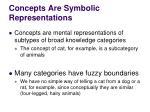 concepts are symbolic representations