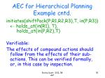 aec for hierarchical planning example cntd2