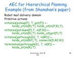 aec for hierarchical planning example from shanahan s paper