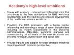 academy s high level ambitions