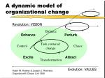 a dynamic model of organizational change