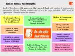 bank of baroda key strengths