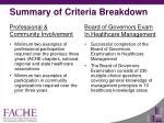 summary of criteria breakdown2