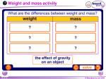 weight and mass activity