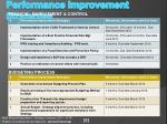 performance improvement strategies