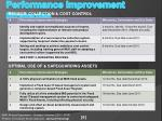 performance improvement strategies1