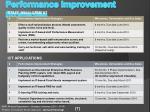 performance improvement strategies2
