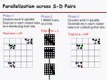 parallelization across s d pairs