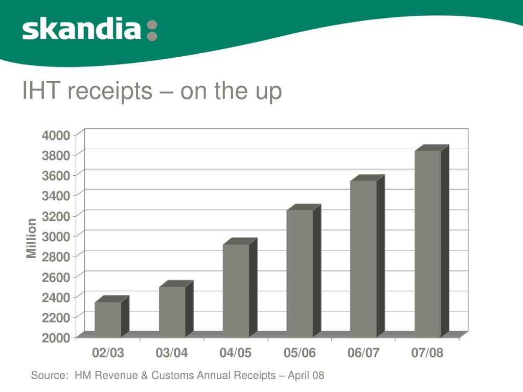 IHT receipts – on the up
