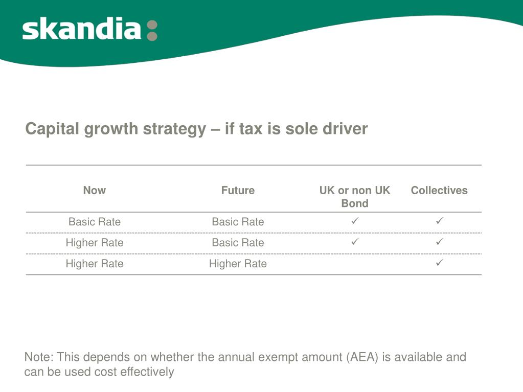 Capital growth strategy – if tax is sole driver