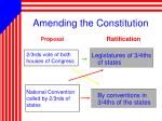 amending the constitution1