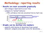 methodology reporting results