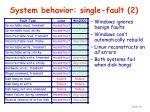 system behavior single fault 2