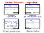 system behavior single fault