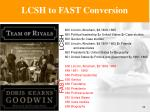 lcsh to fast conversion