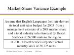 market share variance example