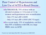 poor control of hypertension and low use of acei in renal disease