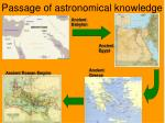 passage of astronomical knowledge