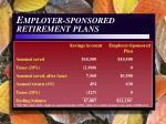 e mployer sponsored retirement plans