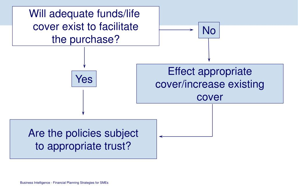 Will adequate funds/life