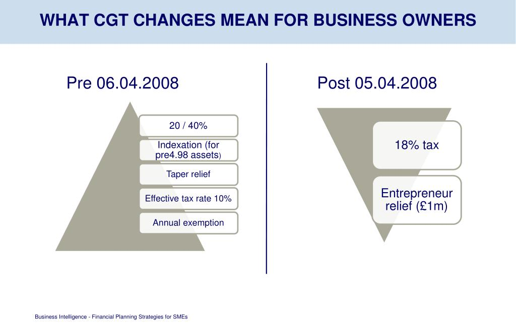 WHAT CGT CHANGES MEAN FOR BUSINESS OWNERS