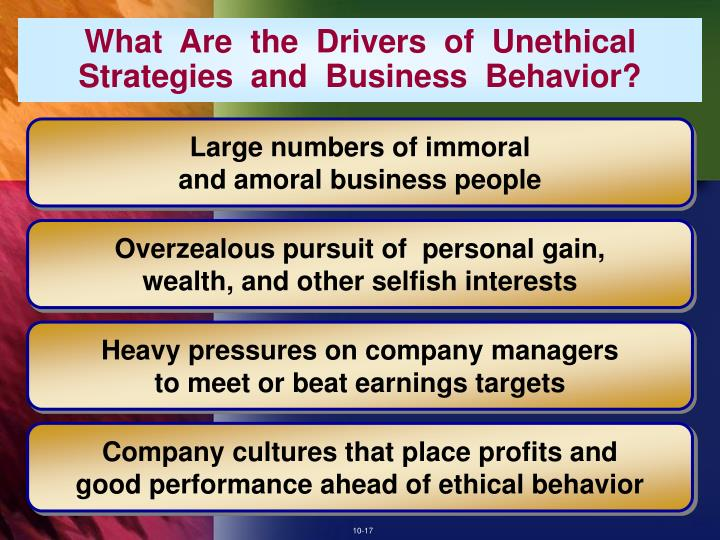 business behavior The journal of business research applies theory developed from business research to actual business situations recognizing the intricate relationships between the many areas of business activity , jbr examines a wide variety of business decisions , processes and activities within the actual business setting.