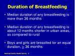duration of breastfeeding
