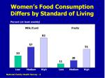 women s food consumption differs by standard of living