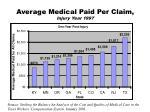 average medical paid per claim injury year 1997