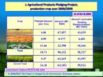 4 agricultural products pledging project production crop year 2008 2009
