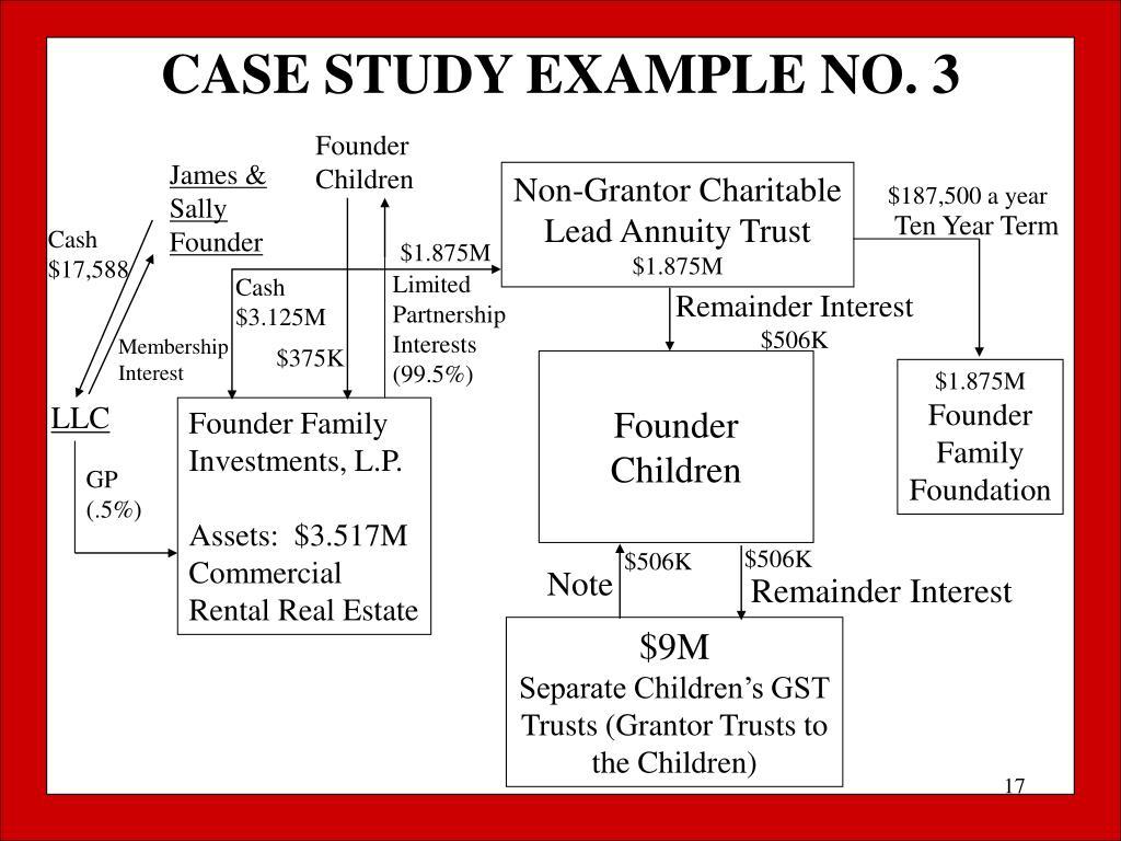 CASE STUDY EXAMPLE NO. 3