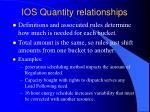 ios quantity relationships