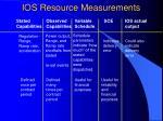 ios resource measurements