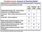 complex issues amount of teaching relief