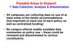 possible areas to expand 7 data collection analysis dissemination