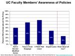 uc faculty members awareness of policies