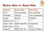 markov nets vs bayes nets