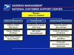 national customer support center