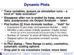 dynamic plots