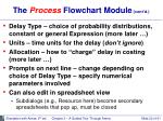 the process flowchart module cont d1