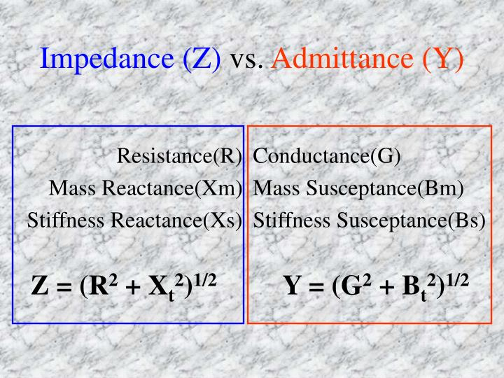impedance z vs admittance y n.