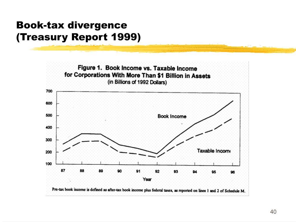 Book-tax divergence