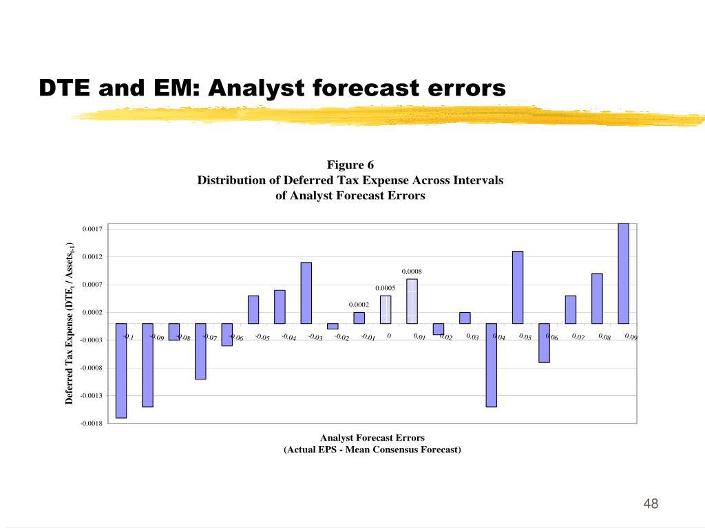 DTE and EM: Analyst forecast errors