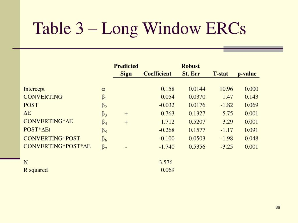 Table 3 – Long Window ERCs